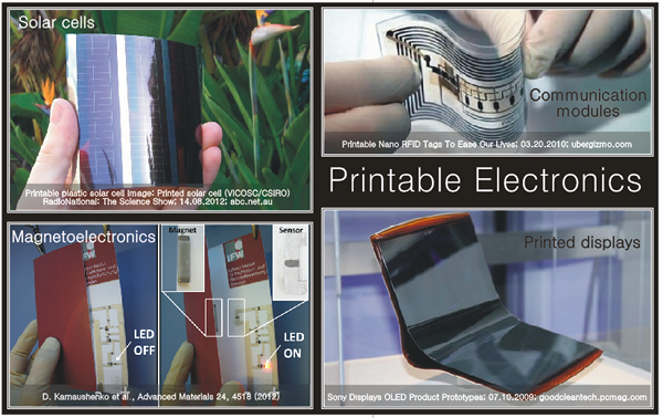 picture regarding Printable Solar Cell identify Printable Electronics